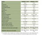 MINICOOL Dinamic 1.1 1050W 24V Dirna