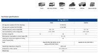 Webasto AT2000STC Benzín 12V + ovladač + zástavbová sada