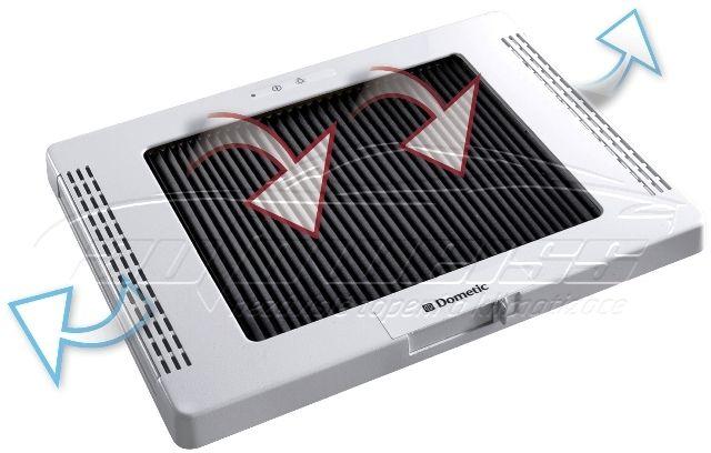 Spodný diel klimatizácia Design 2 výdychy Dometic-Waeco